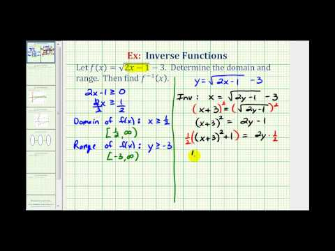 Ex:  Find the Inverse of a Square Root Function with Domain and Range