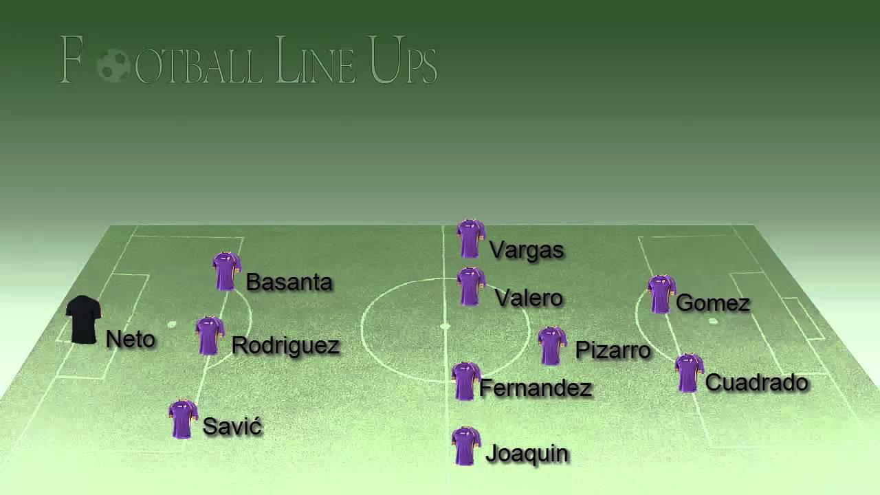 Fiorentina 1 1 Empoli Fiorentina Lineup Serie A 2014 2015 Youtube