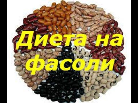 Фасолевая диета Спаржевая фасоль