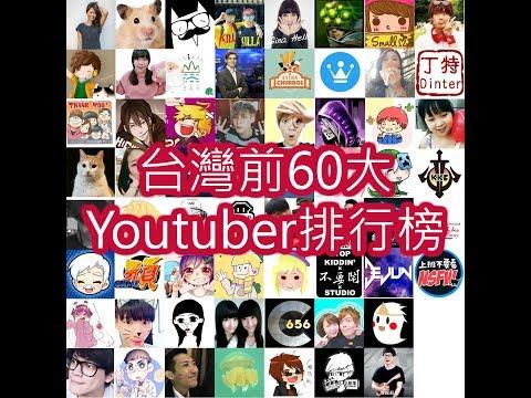 如何成為臺灣YouTuber   Haomao 好毛   Doovi