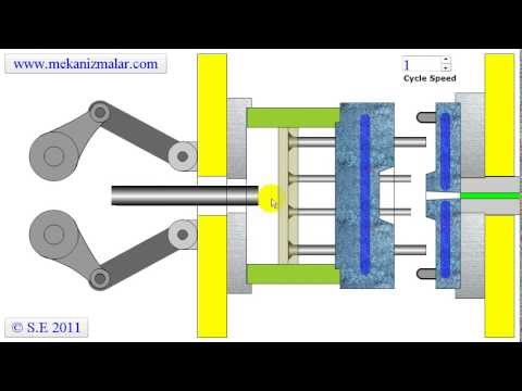Plastic Injection Mold Youtube