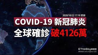 COVID-19 新冠病毒全球疫情懶人包   台灣新增4例境外移入 全球總確診數破4126萬例|2020/10/22 17:10