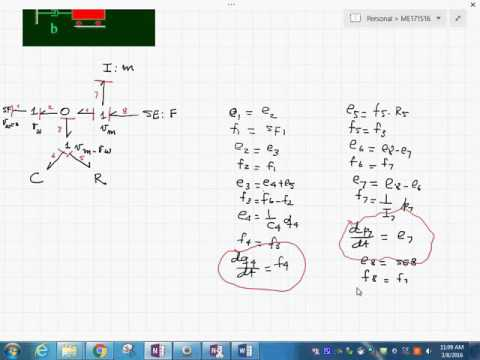 Derivation of Differential Equations from a Bond Graph (Cauchy Form) 832016 1145 36