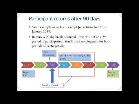 SNAP E&T Outcome Reporting Requirements Webinar