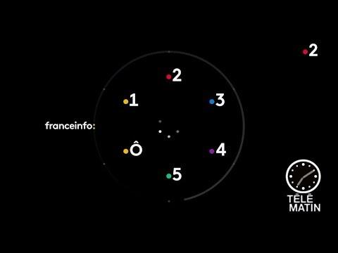 Télématin - France