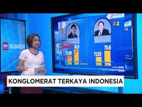 Konglomerat Terkaya Indonesia