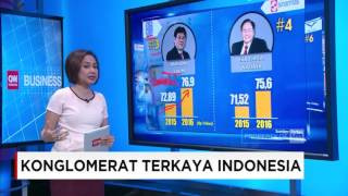 Download Video Konglomerat Terkaya Indonesia MP3 3GP MP4