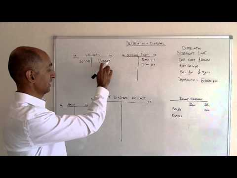 Depreciation And Disposal Of Fixed Assets