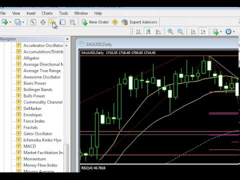 Ichimoku System Ipad Iphone Android And Mt4 Youtube