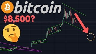 BITCOIN TO $7,200 OR $8,500?! | Gold Breakout & The Next Global Financial Crisis