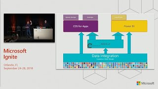 Microsoft Power BI: Unify all your data and deliver powerful insights with - BRK2061