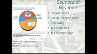Budget Process Part I