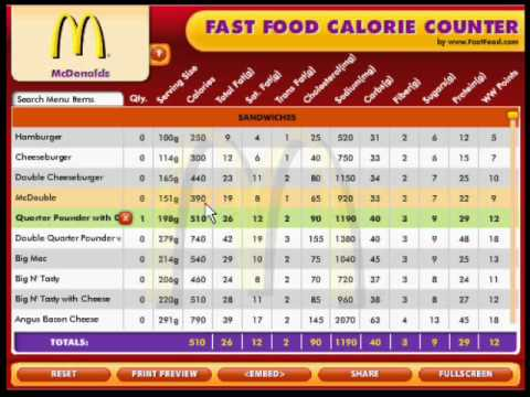 Fast food nutrition calorie counter also youtube rh