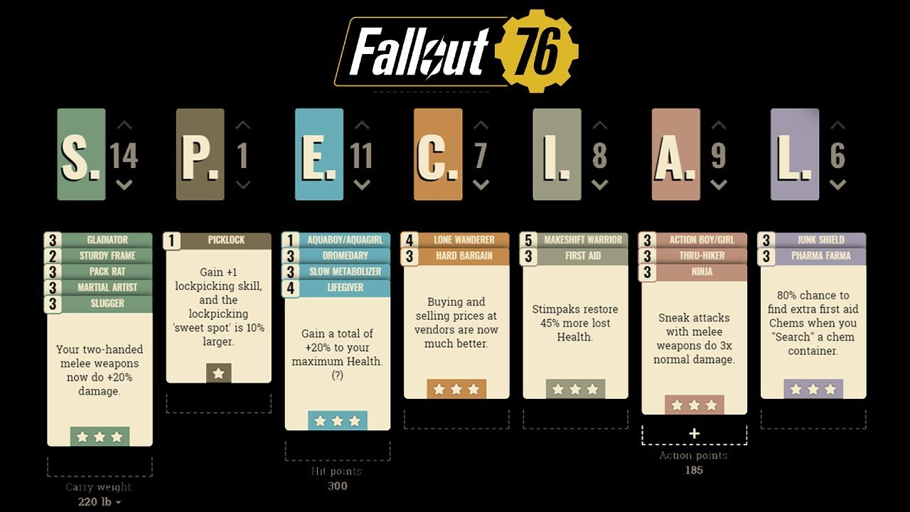 FALLOUT 76 The Ideal Solo Player Character Build YouTube