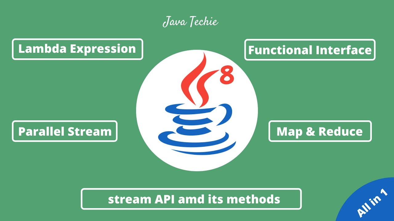 Java 8 complete tutorial in 3 hour with Realtime Example