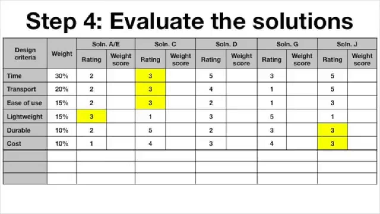 Engineering Decision Making 7 Running Scoring Matrices