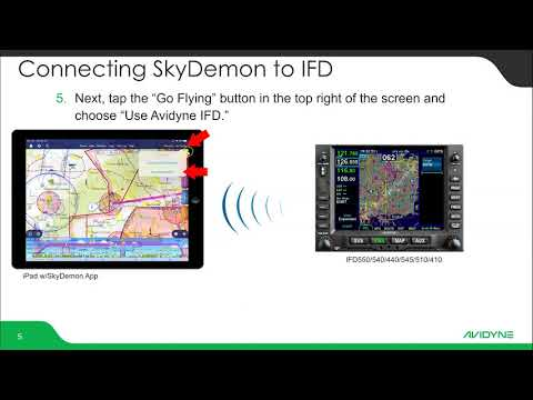 Connecting SkyDemon to the Avidyne IFD