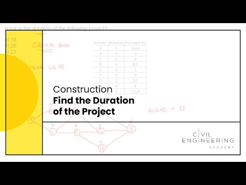 the project duration practices in jkr construction essay Benefits of building information modeling supported me throughout the duration of this project the traditional construction project delivery approach,.