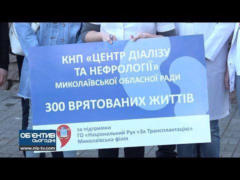 ТРК НІС-ТВ: Об'єктив 25 09 20 Пацієнти та медики відділення гемодіалізу пікетували ОДА