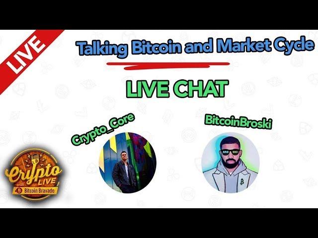 Bullish Podcast Live w/ Nick Core