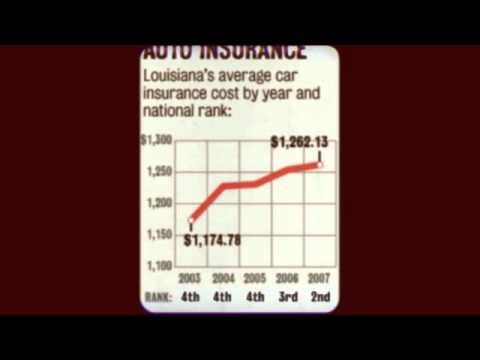 Columbia, MO Car Insurance Quotes | 1-855-387-1789