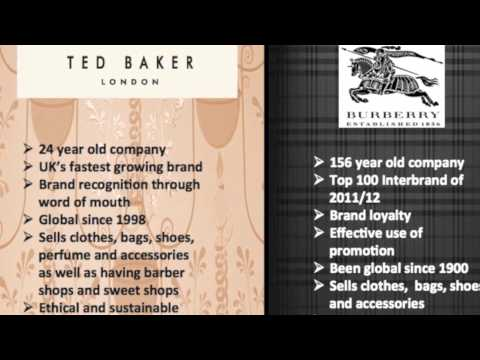 ted baker demographic
