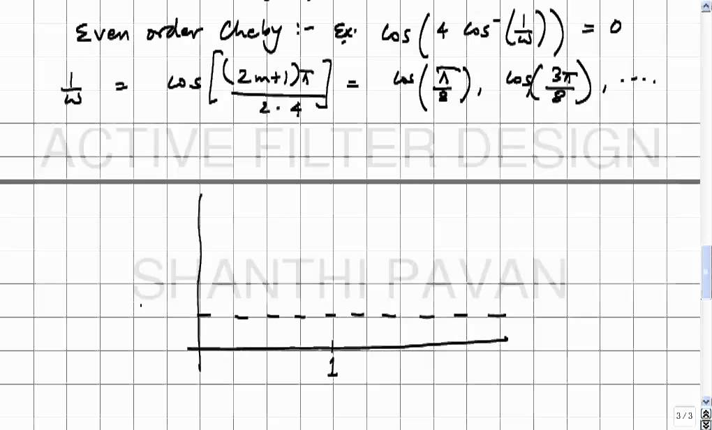 AFD06 - The Inverse Chebyshev approximation (contd).