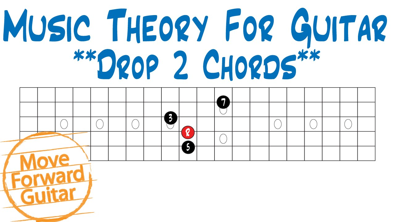 Music Theory For Guitar Drop 2 Chords Youtube