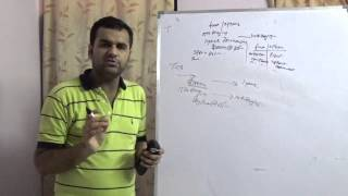 Options Derivatives Contracts - Buy Put ( Exporters )
