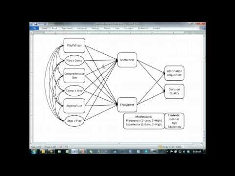 SEM Series Part 1: Developing A Good Model And Hypotheses