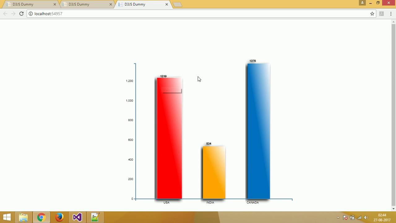 D3JS Interactive Bar Chart - Part 4 (3d Bar charts with D3 js)