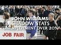 Key Indicators Are Looking Horrible: ShadowStats John Williams
