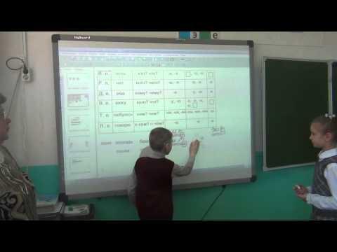 Урок английского на тему Объектный падеж местоимений в