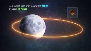 SpaceIL Lunar Capture