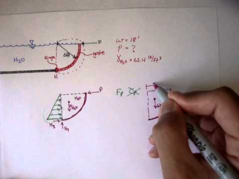 Fluid Mechanics: Forces on Curved Surfaces: Example 1