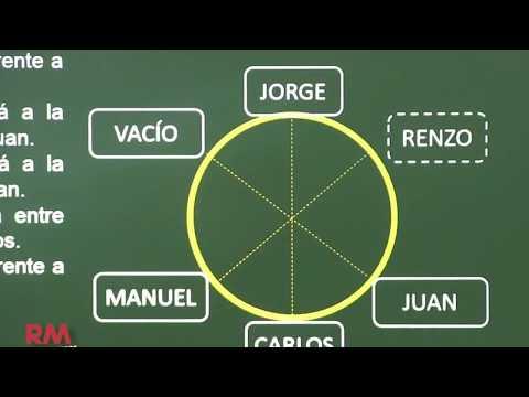 Razonamiento Lógico Orden de Información Circular Problemas Resueltos de Habilidad Matemática