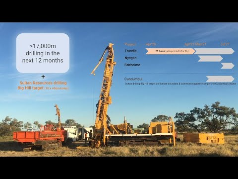 Kincora commences drilling Nyngan project