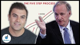 Improve Your Trading with Ray Dalio