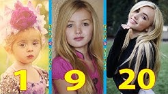 Peyton List From Baby To Adult 2018 ✅ Peyton Roi List ✅ Top Stars