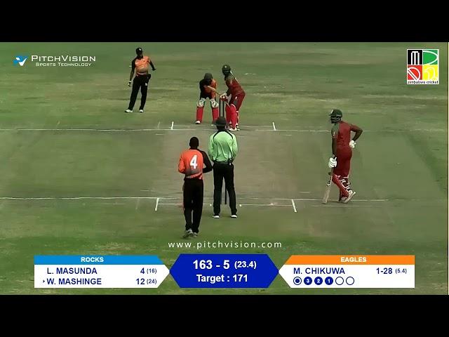 Zimbabwe Domestic Pro50 | Rocks vs Eagles
