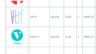 Nilesat frequencies 2018