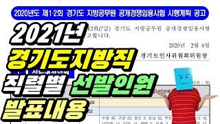 경기도지방직공무원 직렬별 채용 2021년 선발인원
