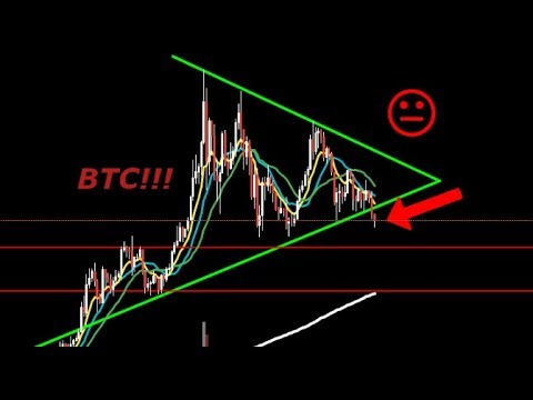 QUICK BITCOIN UPDATE!! WHEN WILL THE BLEEDING STOP?? MY TARGETS!
