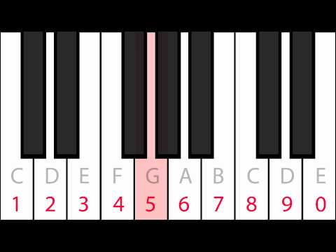 Interactive Youtube Piano | Click and Type to Play!