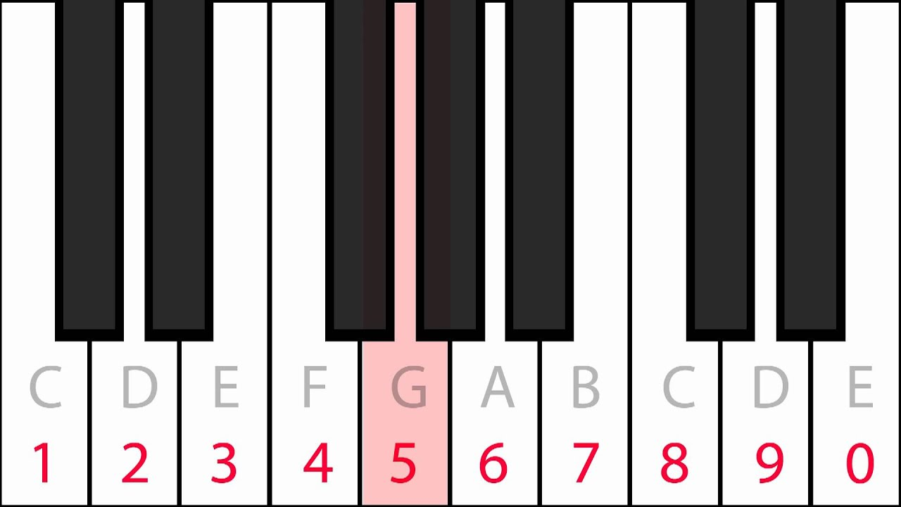 Interactive Youtube Piano Click And Type To Play Youtube