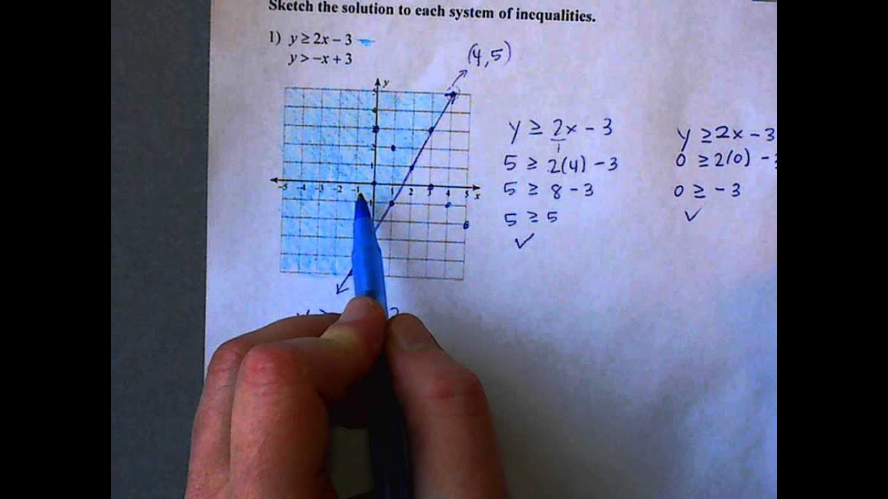 Worksheets Solving Systems Of Inequalities Worksheet solving systems of inequalities youtube