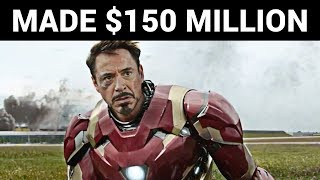 How Much Money Were The Avengers Actors Paid?