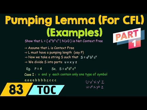 Pumping Lemma (For Context Free Languages) - Examples (Part 1)
