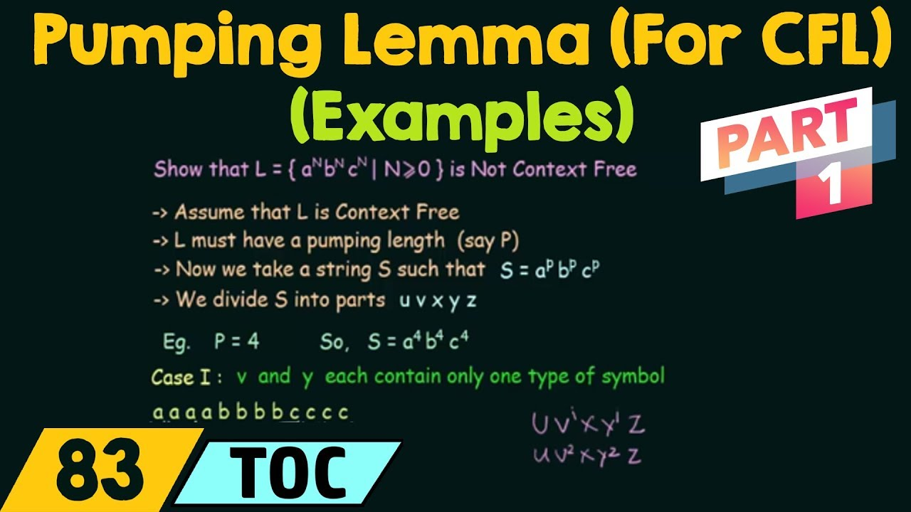 pumping lemma for context free languages examples part 1 youtube