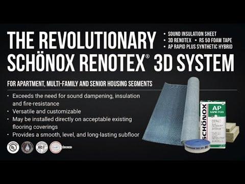 Schönox Renotex® 3D System - Product Series